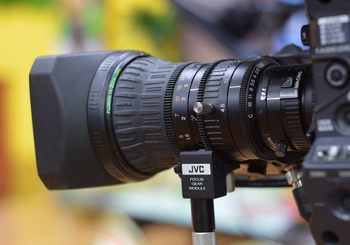 What is a Zoom and Telephoto Lens